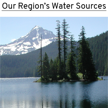 Our region's water sources