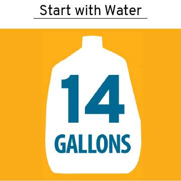 Start your emergency preparedness with water